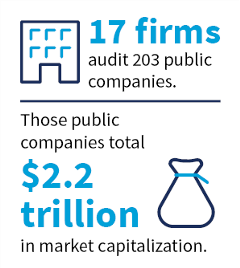 China-Graphic-Public-Companies